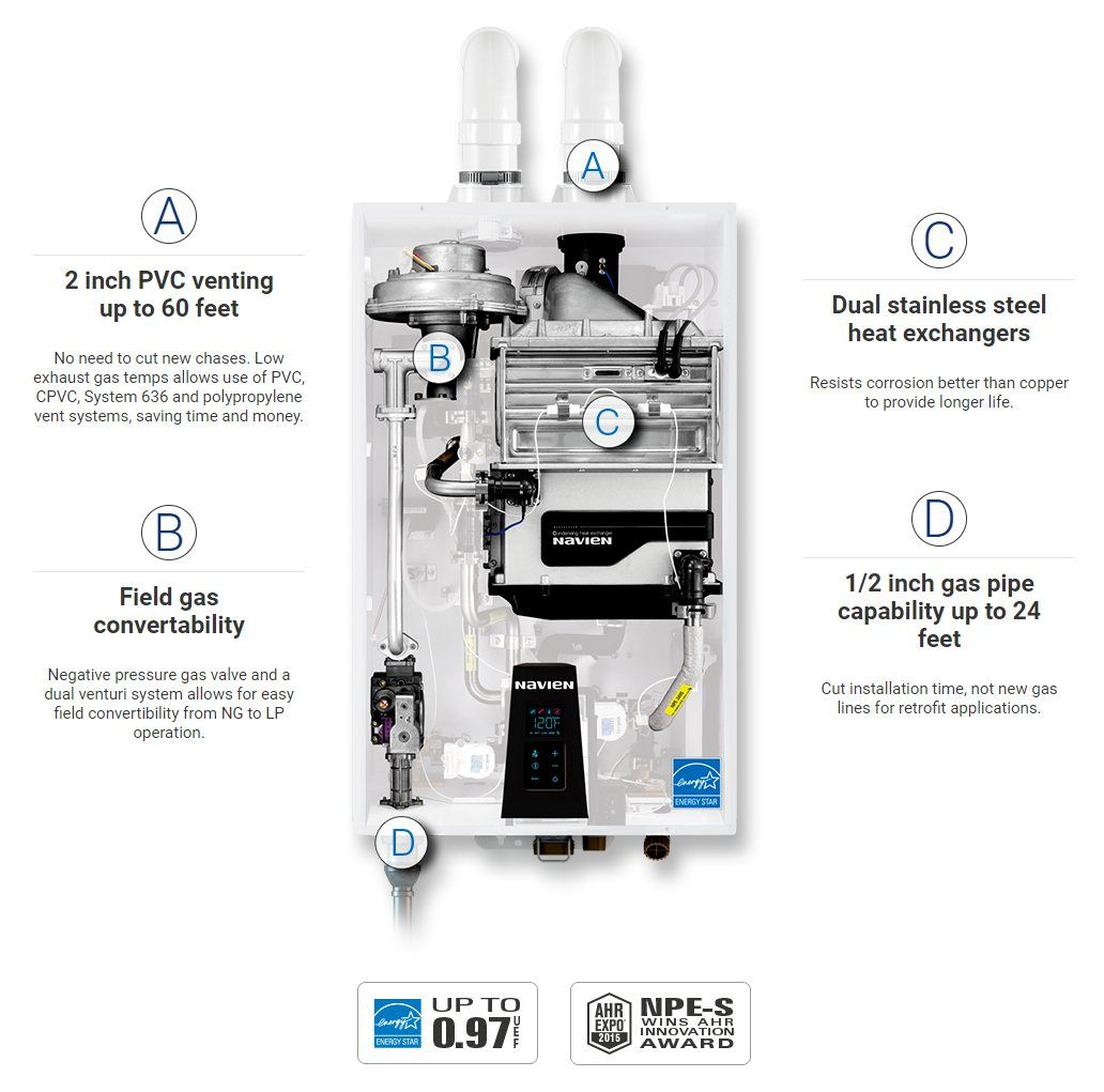 infographic of a tankless water system
